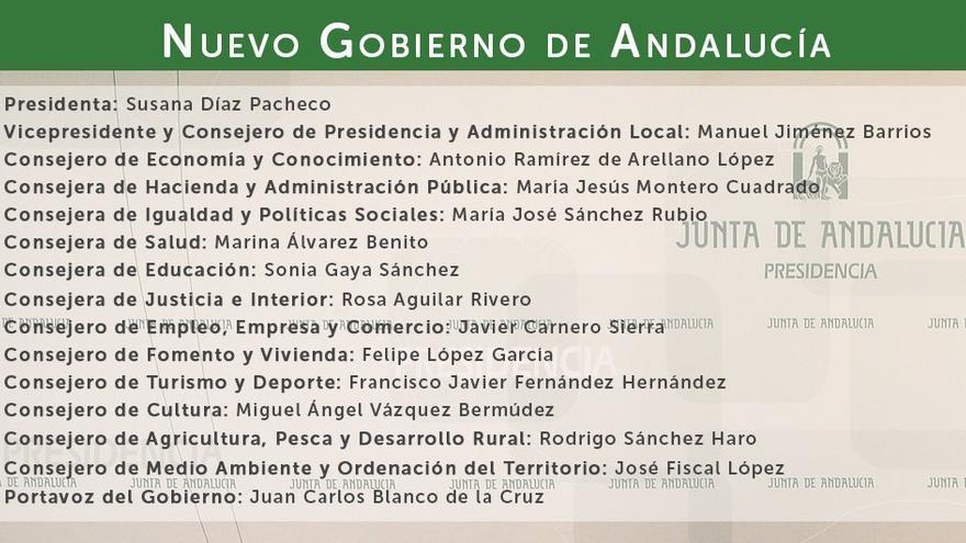 Lista del nuevo Gobierno de Susana Díaz