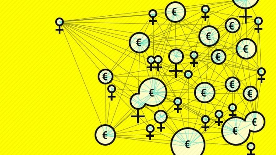 La Inspección de Trabajo inicia un cruce masivo de datos para sancionar a las empresas que discriminan salarialmente por sexo