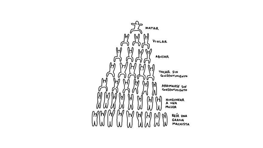 'Acoso', una de las viñetas de 'Homo machus', el libro de Javirroyo.