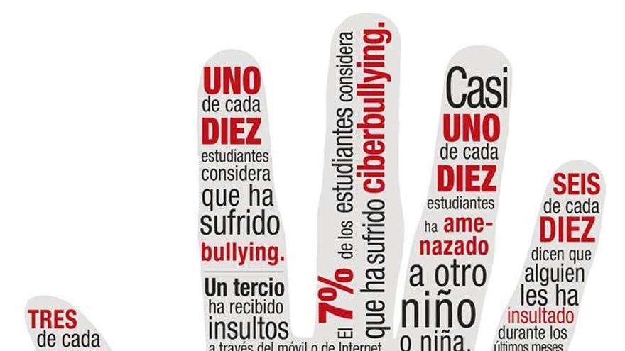 Imagen de la campaña de Save the Children contra el acoso escolar