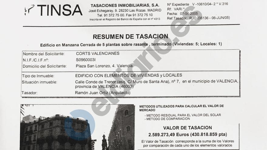 Tasación independiente fechada el 7 de junio de 2005 que valora en 2.589.273,49 euros el edificio que compró las Corts por 6,8 millones.