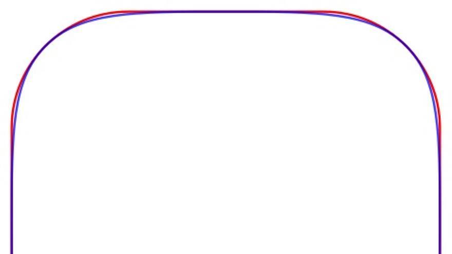 Diferencia entre la geometría de un 'squircle' y un cuadrado de bordes redondeados