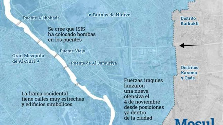 Fuente: Institute for the Study of War