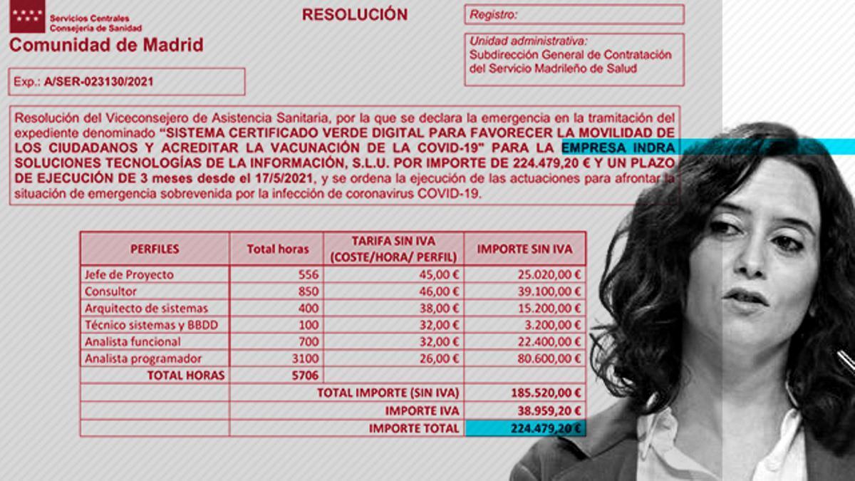 """Madrid pagó 225.000 euros a Indra por el sistema que filtró datos personales por un error """"de novato"""""""
