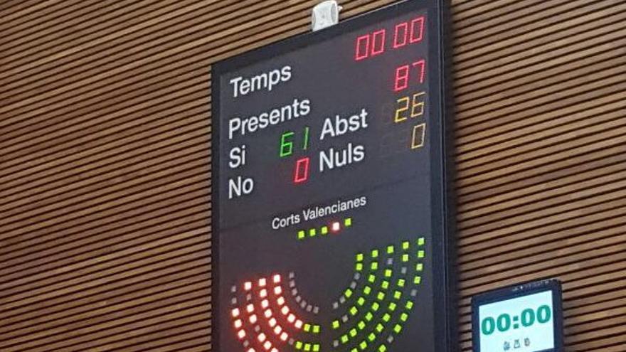 Tablero de votación de la ley de la nueva RTVV, sin votos en contra.