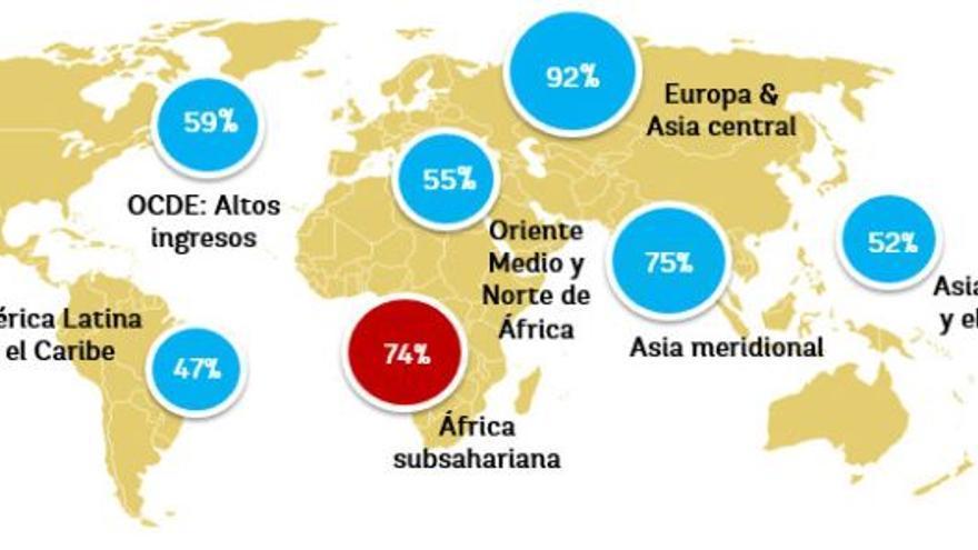 Mejora del clima de negocios | Banco Mundial