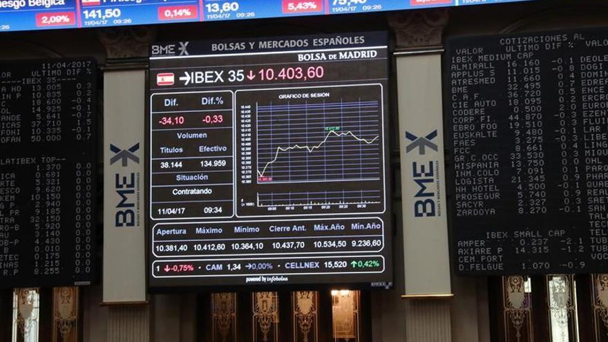 La Bolsa española pierde los 10.300 puntos al mediodía tras caer un 0,85 por ciento