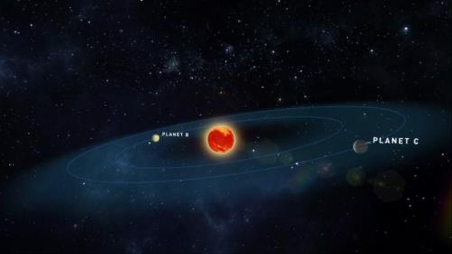 El descubrimiento de exoplanetas acelera la búsqueda de vida fuera de nuestro sistema solar.