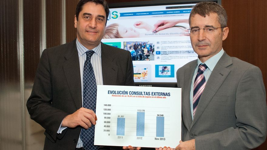 Echániz y Carretero muestran la evolución de las consultas