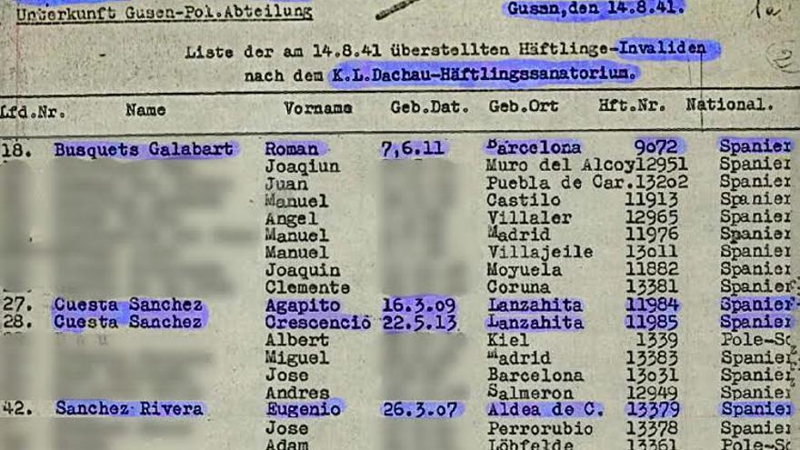 Listado elaborado por los SS de los 45 prisioneros que fueron trasladados a Hartheim el 14 de agosto de 1941