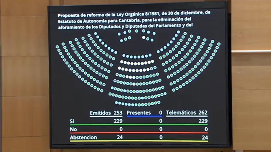 El Senado aprueba definitivamente la reforma del Estatuto de Cantabria para suprimir los aforamientos.
