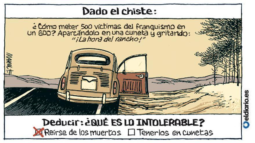 El respeto en España