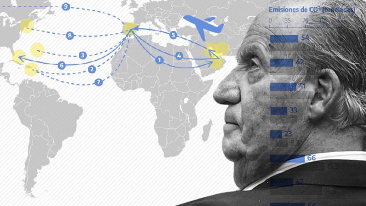 El rey emérito y algunos de sus viajes por el mundo.