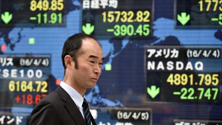 El Nikkei abre con una caída del 0,58 por ciento hasta los 16.075,84 puntos