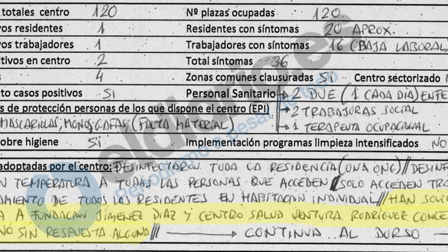 Acta de inspección de la residencia Santa Genoveva Torres