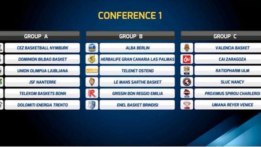 Conferencia 1 de la Eurocup (@Eurocup)