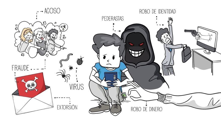 Ciberalarma