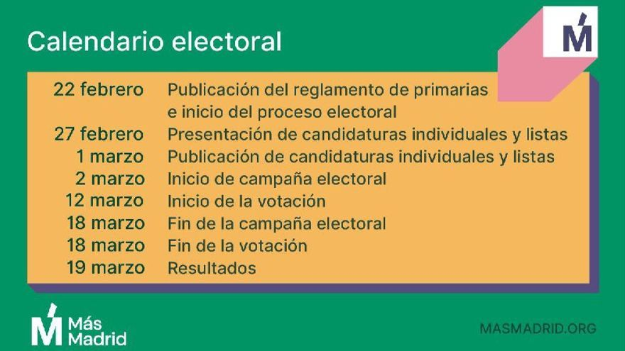 Calendario electoral de Más Madrid