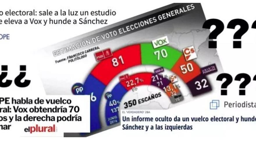 Gráfica de la estimación que da 70 escaños a Vox en las elecciones del 28A.