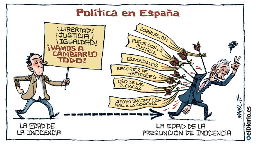 Política en España