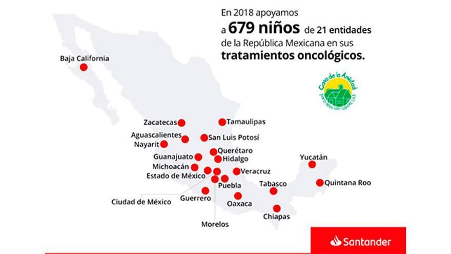 En 2018, el Santander apoyó a 679 niños para que recibieran tratamiento oncológico.