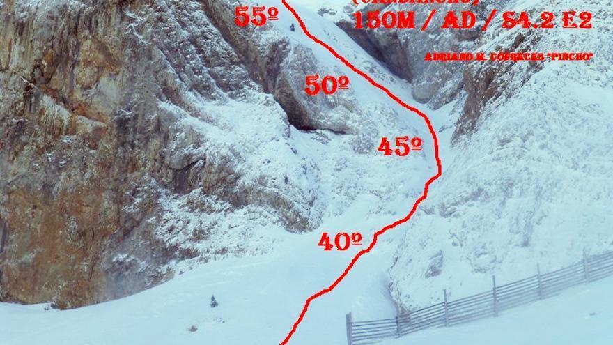 Candanchú,corredor,esqui,alpinismo