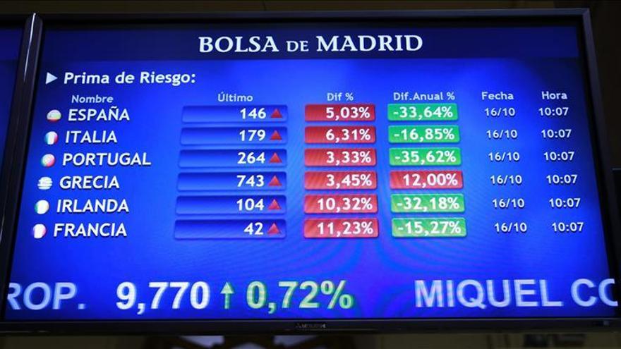 La prima de riesgo de España sube en la apertura a 135 puntos básicos
