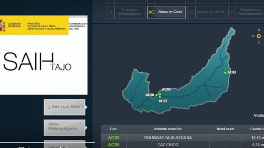Captura de datos de la Confederación Hidrográfica del Tajo