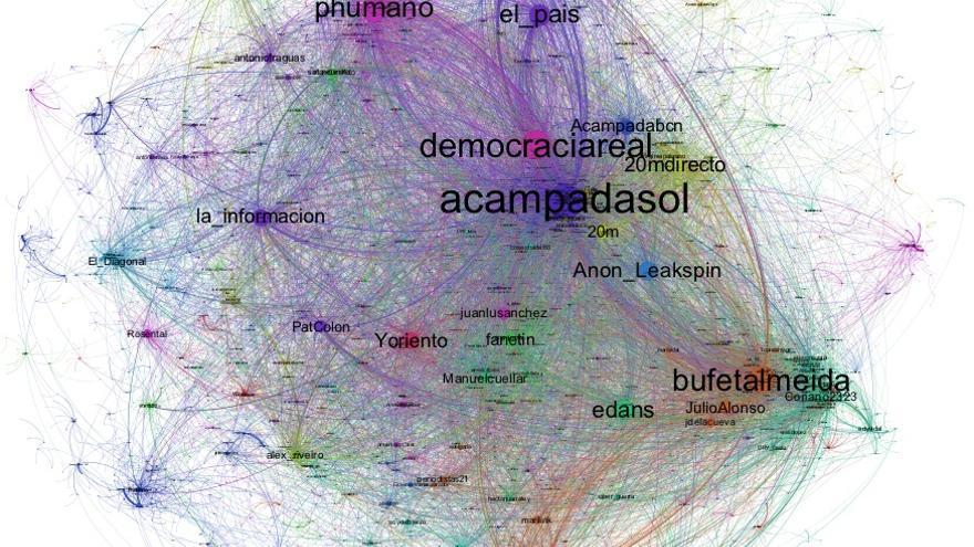 Red de difusión de la fase de explosión. Realizado por Pablo Aragón.