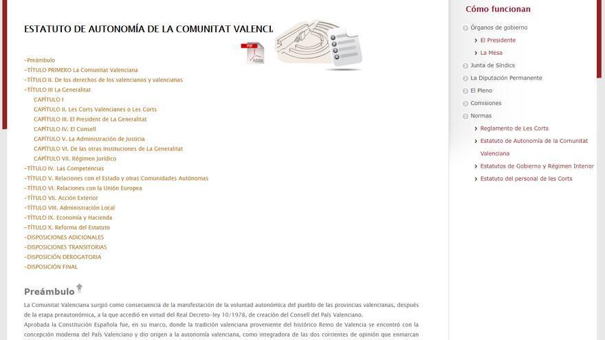 El texto del preámbulo del Estatuto de Autonomía en el que aparece la expresión País Valenciano