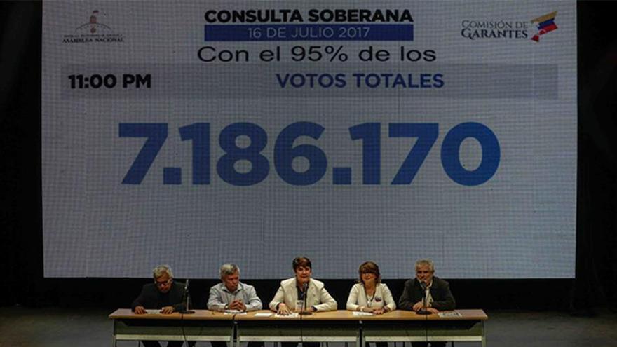 Un 98 % de votantes en el plebiscito opositor rechaza la constituyente de Maduro