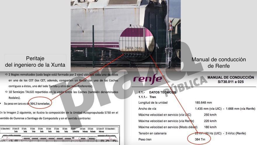 Baile de pesos del Alvia no detectado por los peritos judiciales