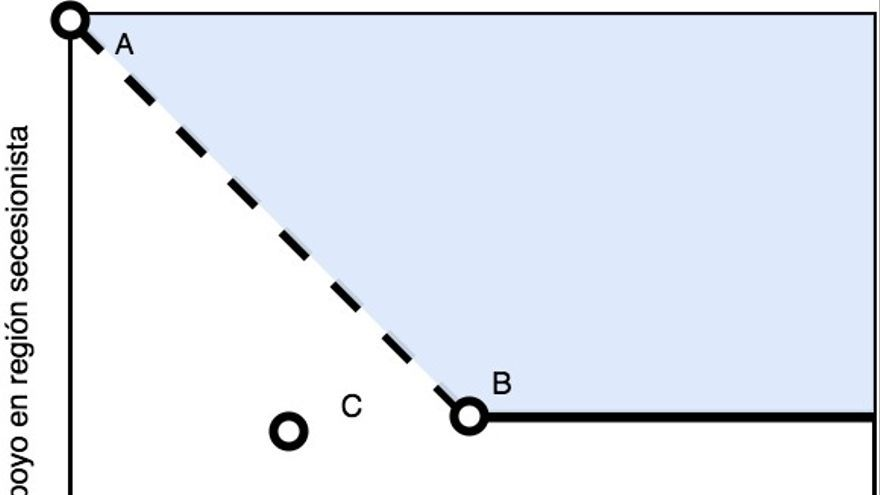 graph_cat