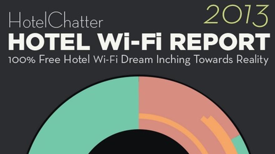 La mayoría de hoteles ofrecen WiFi gratuito a sus clientes.