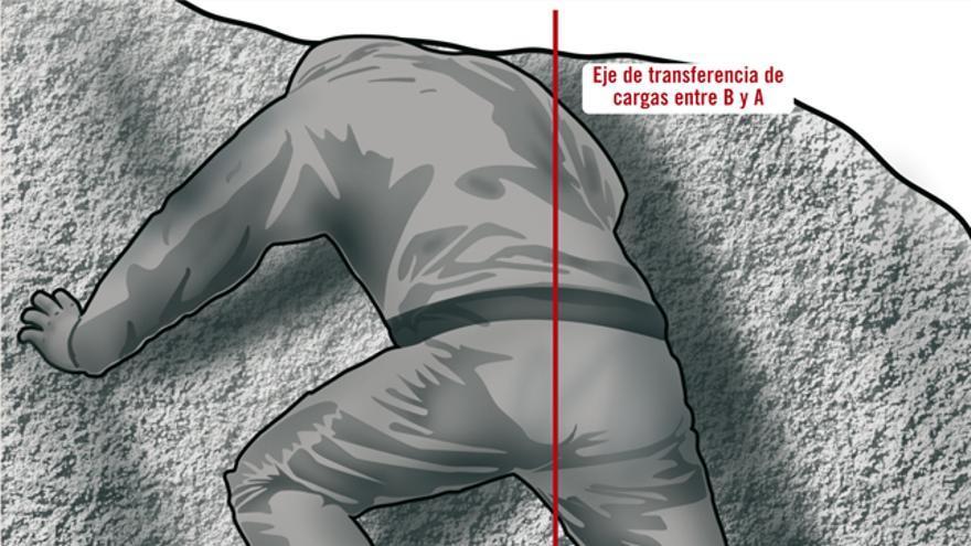 Imagen 6.