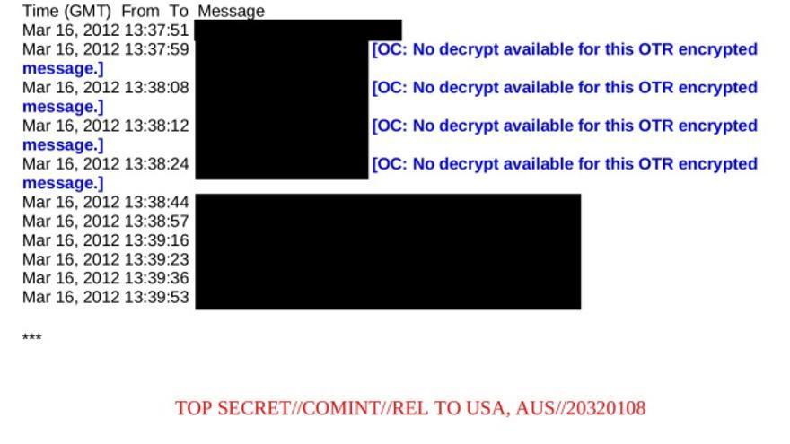 Documento secreto sobre OTR