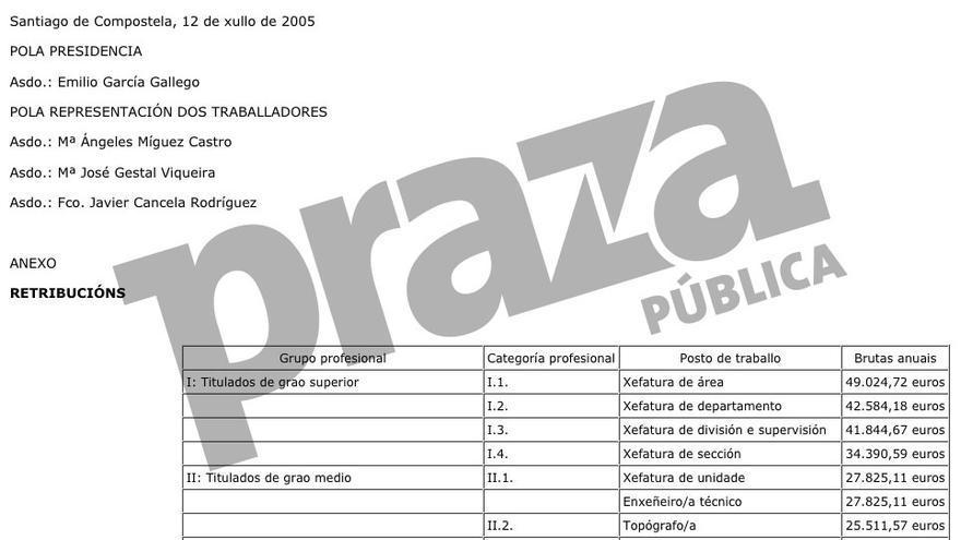 Convenio de 2005, con la Xunta de Fraga en funciones y Feijóo como conselleiro, que sigue privilegiando a los trabajadores del ente ya suprimido