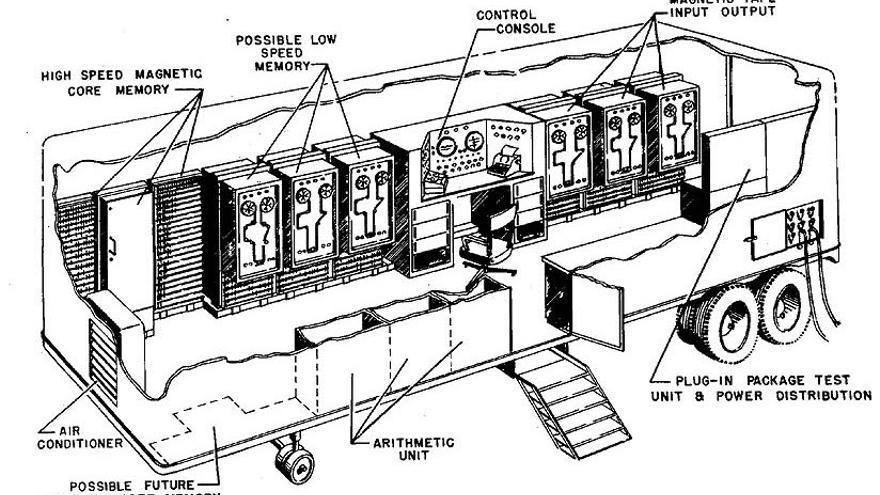 La compañía Sylvania comenzó a diseñar el MOBIDIC en 1956