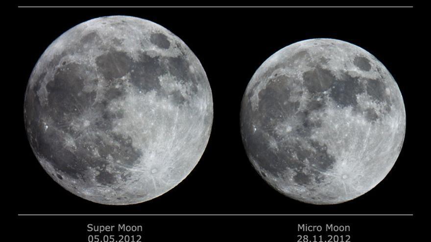 Diferencia de tamaño aparente entre la luna en el perigeo y el apogeo
