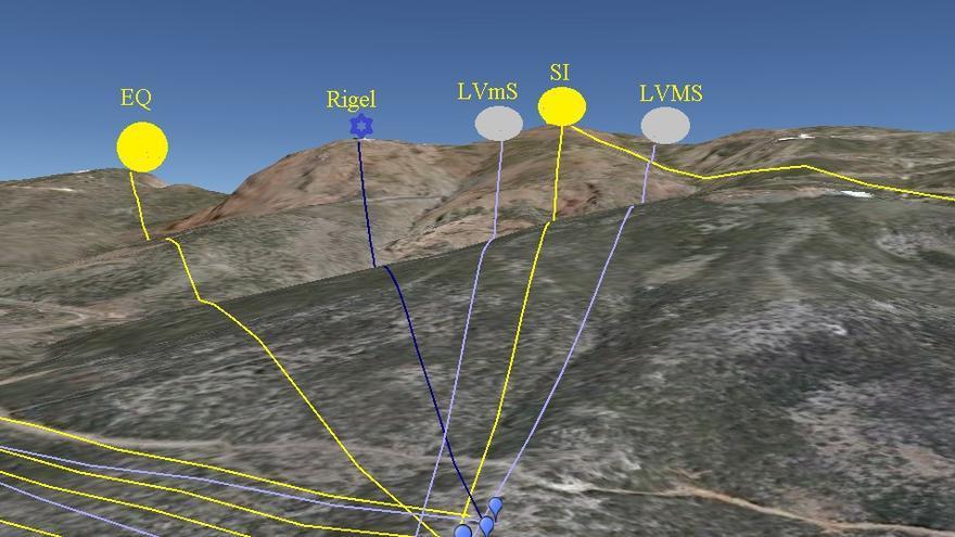 EQ (equinoccios). LVMS (lunasticio de verano menor sur). LVMS (lnasticio de verano mayor sur). SI (Solsticio de Invierno).