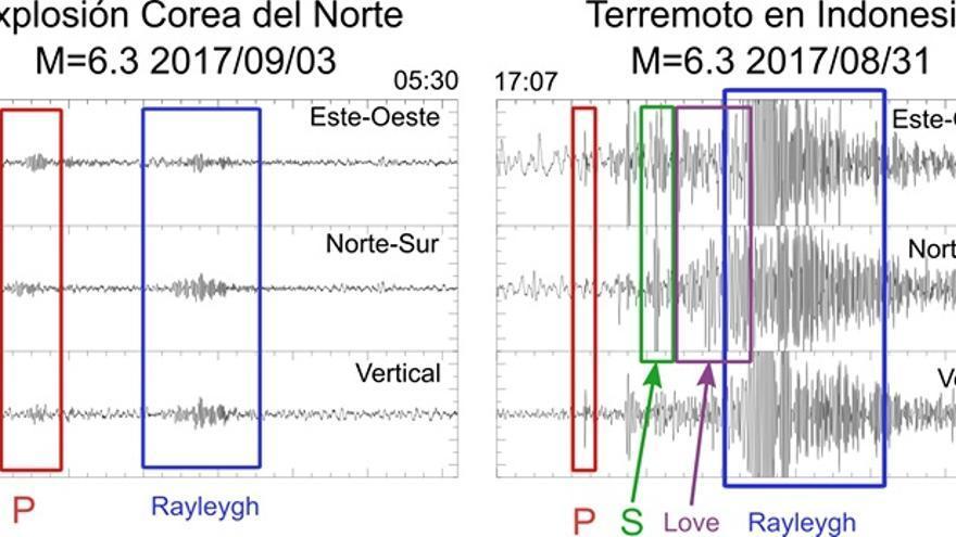 Explosión sísmica en Corea del Norte, detectada por el Instituto Volcanológico de Canarias