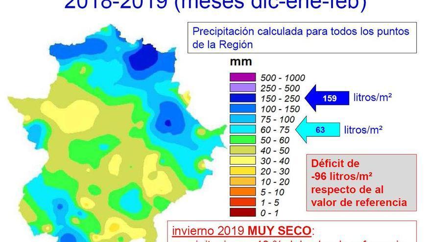 Sequia invierno Extremadura