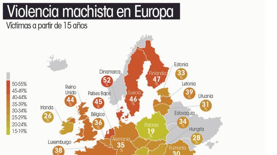 Violencia machista en Europa. / Infografía: Belén Picazo