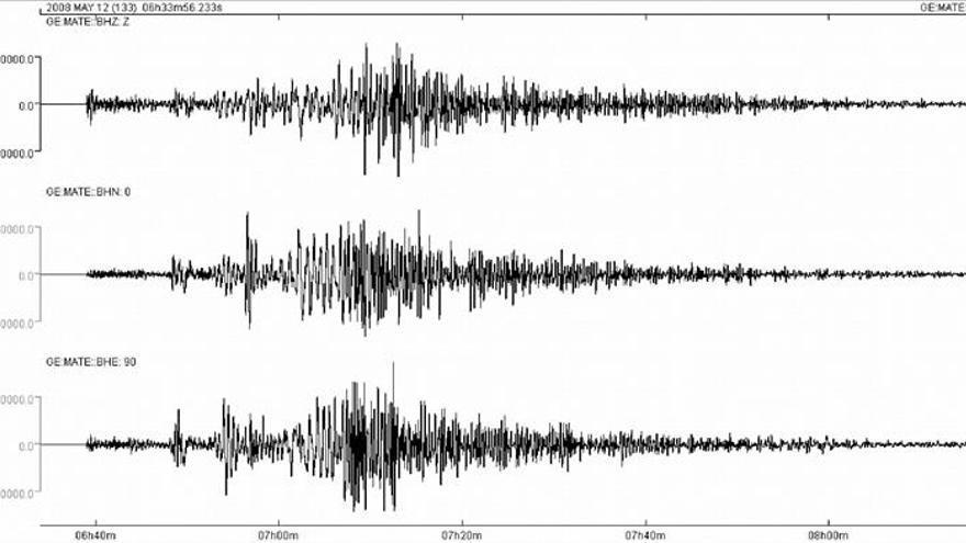 Un terremoto de magnitud 6,5 sacude Botsuana