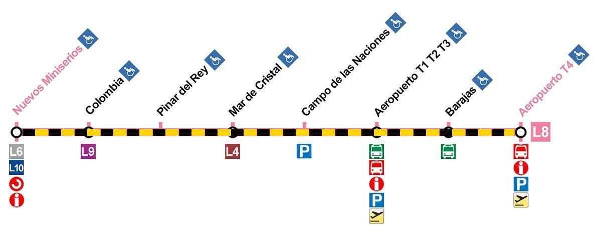 Tramo afectado por las obras de la línea 8 de Metro de Madrid