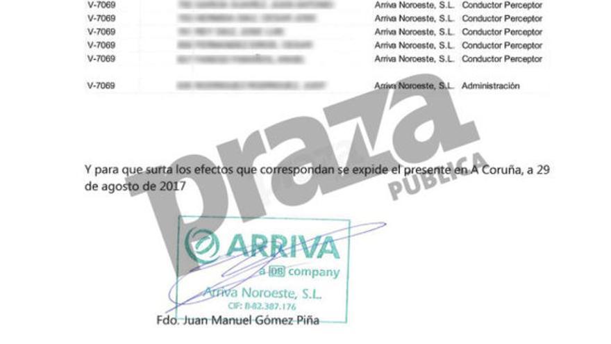 """Certificado presentado por Arriva ante la Xunta con los conductores y una administrativa a subrogar que el Gobierno gallego dijo que """"no se corresponde"""" con outros documentos da empresaque esta dice que """"no se corresponde"""" con otros documentos de la empresa"""