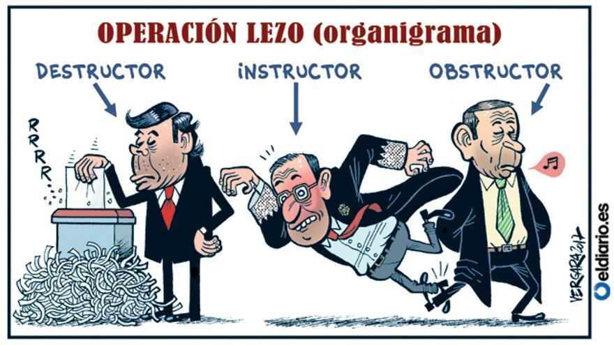 Operación Lezo (organigrama)