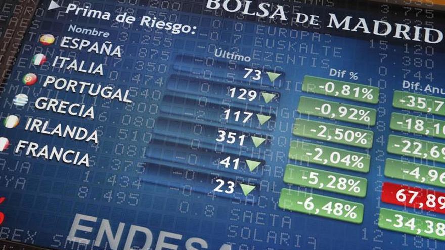 La prima de riesgo española abre sin cambios, en 72 puntos básicos