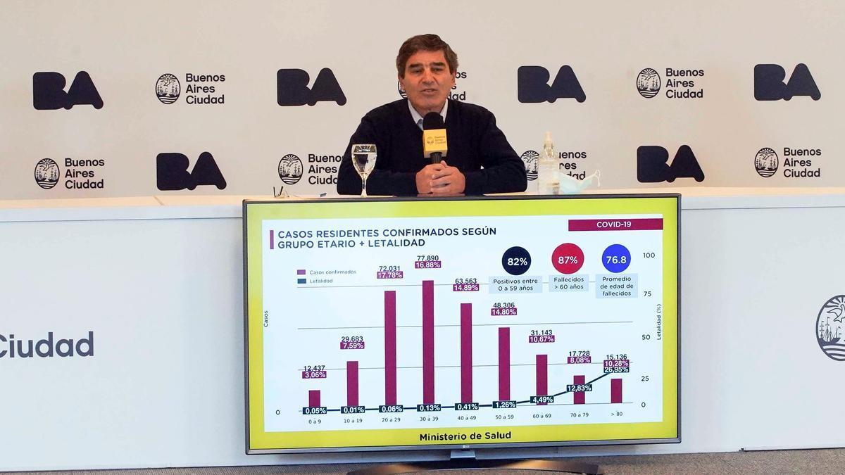 El ministro de Salud porteño, Fernán Quirós, anunció que se vacunará a personal estratégico o con comorbilidades de entre 55 y 59 años.