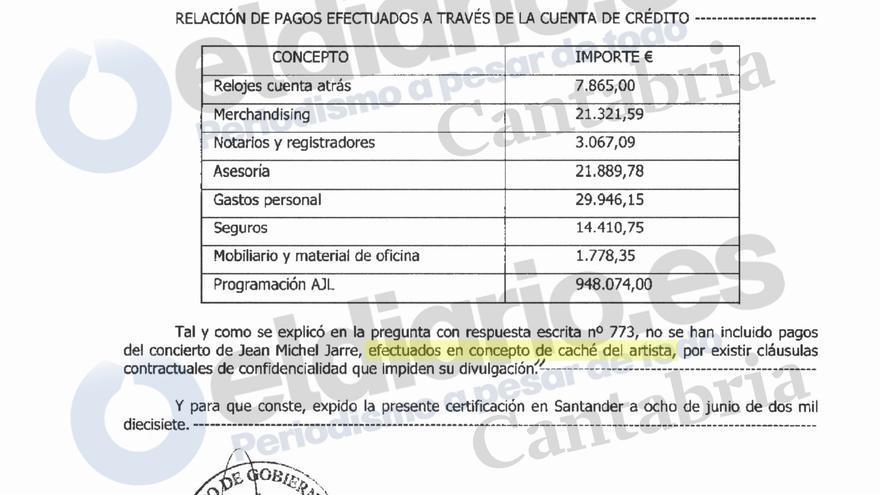 """Documento en el que se reconocen pagos """"en conceto de caché"""" a Jarre."""